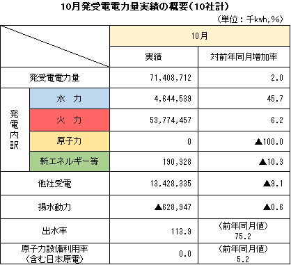 20131118denjiren10.png