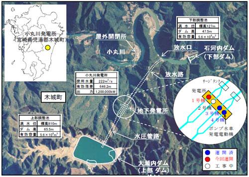 小丸川発電所