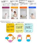 スプラッシュ&マイクロミストサウナ機能付浴室暖房乾燥機
